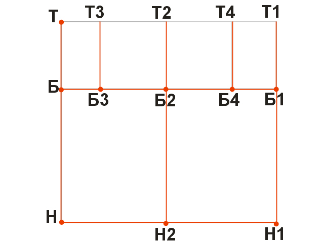 прямой юбки (рис. а,
